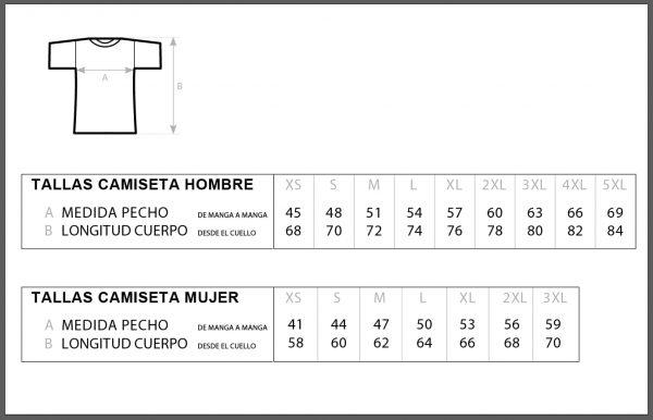 tabla de tallas Camisetas Hombre / Mujer